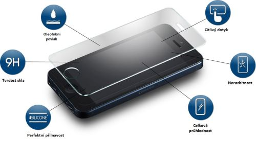 Tvrzené sklo pro Iphone 5 5S SE USAMS 9H 0.33mm